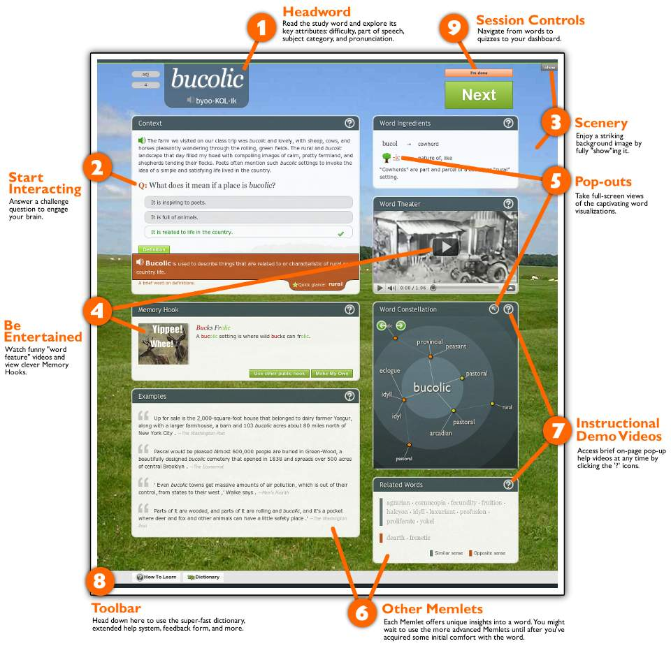 Wordpage-diagram